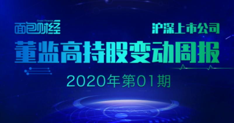https://newresource.mbcaijing.com/serverImages/article/20200105/BfB_010520215443413.jpg